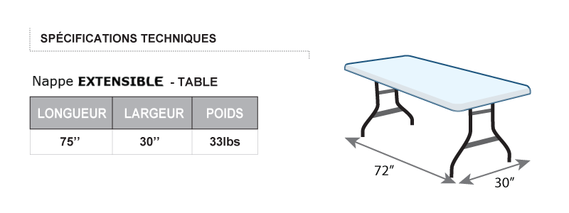Specs table portative